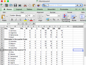 excel  sheet to add to the MapGrove server